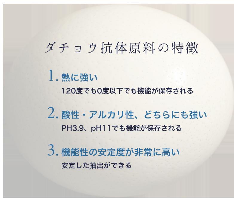 ダチョウ抗体原料の特徴